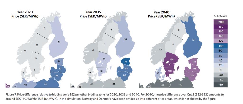 Svenska Kraftnet - Report on power prices